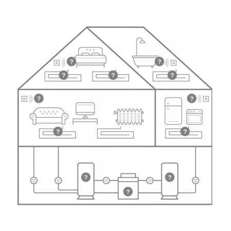Hoher Energieverbrauch druch unintelligente Komponenten im Haus